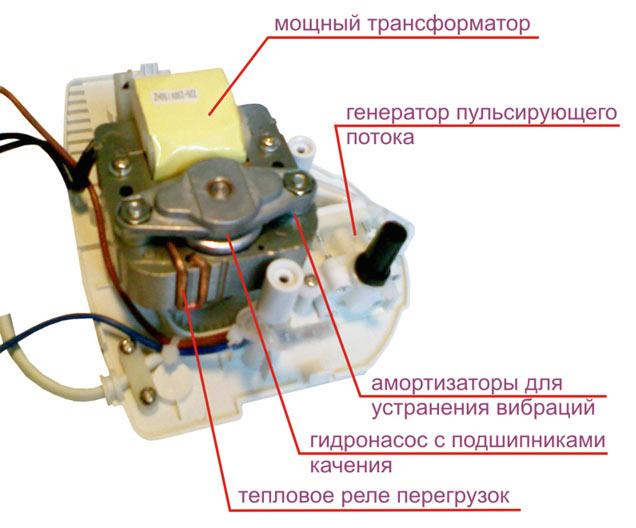 Устройство ирригатора Donfeel OR-820M