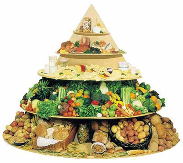 Пирамида питания для ребенка фото